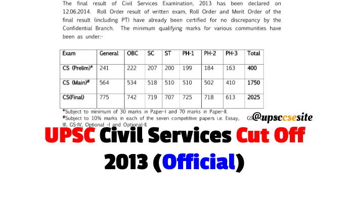 UPSC Prelim and Mains Cut Off 2013