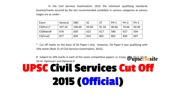 UPSC Prelim and Mains Cut Off 2015