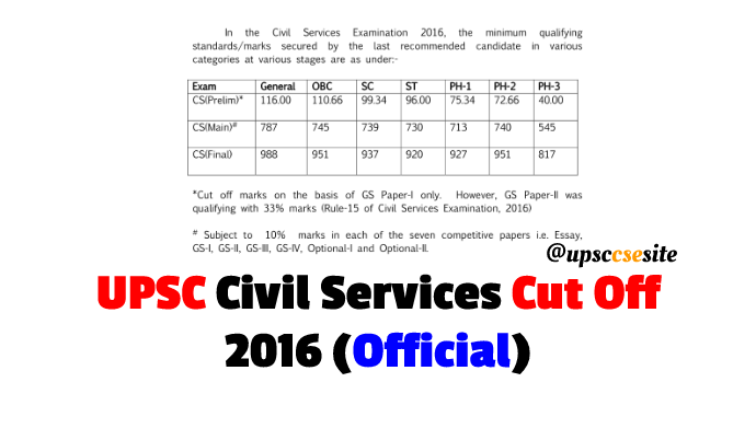 UPSC Prelim and Mains Cut Off 2016