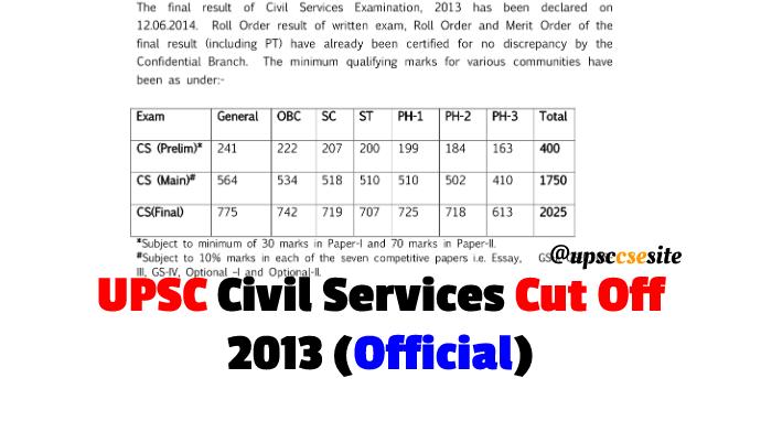 UPSC Prelim and Mains Cut Off 2013