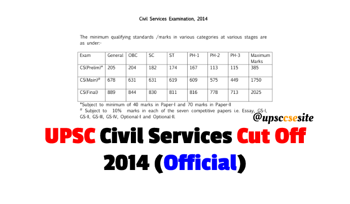 UPSC Prelim and Mains Cut Off 2014