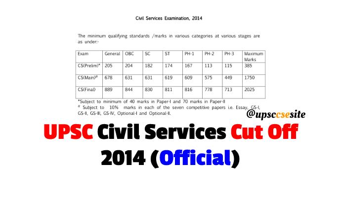UPSC Prelim and Mains Cut Off 2014